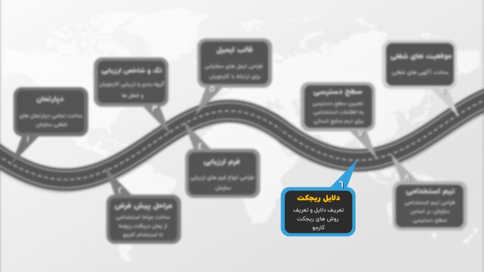 اینفوگرافیک تعریف دلایل ریجکت کارجویان در آدیلار